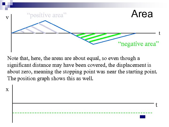 """v """"positive area"""" Area t """"negative area"""" Note that, here, the areas are about"""