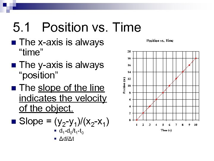 "5. 1 Position vs. Time The x-axis is always ""time"" n The y-axis is"