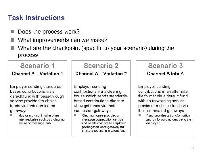 Task Instructions n Does the process work? n What improvements can we make? n