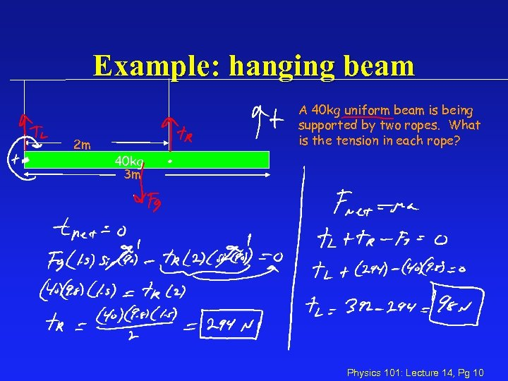 Example: hanging beam 2 m A 40 kg uniform beam is being supported by