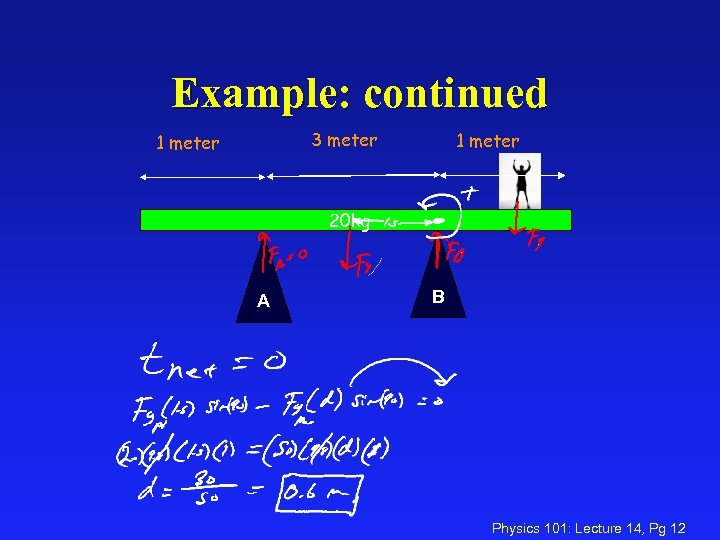 Example: continued 3 meter 1 meter 20 kg A B Physics 101: Lecture 14,