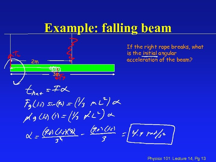 Example: falling beam 2 m If the right rope breaks, what is the initial