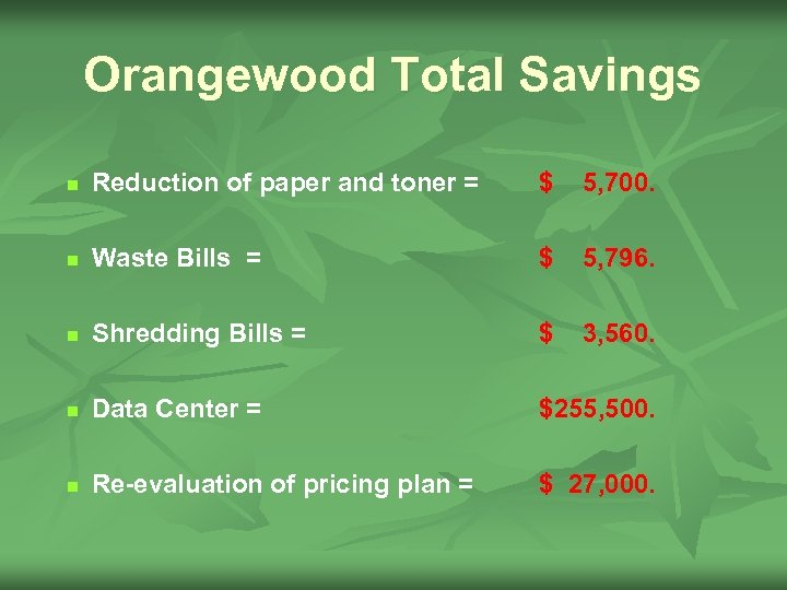 Orangewood Total Savings n Reduction of paper and toner = $ 5, 700. n