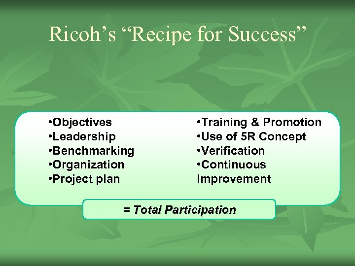 "Ricoh's ""Recipe for Success"" • Objectives • Leadership • Benchmarking • Organization • Project"