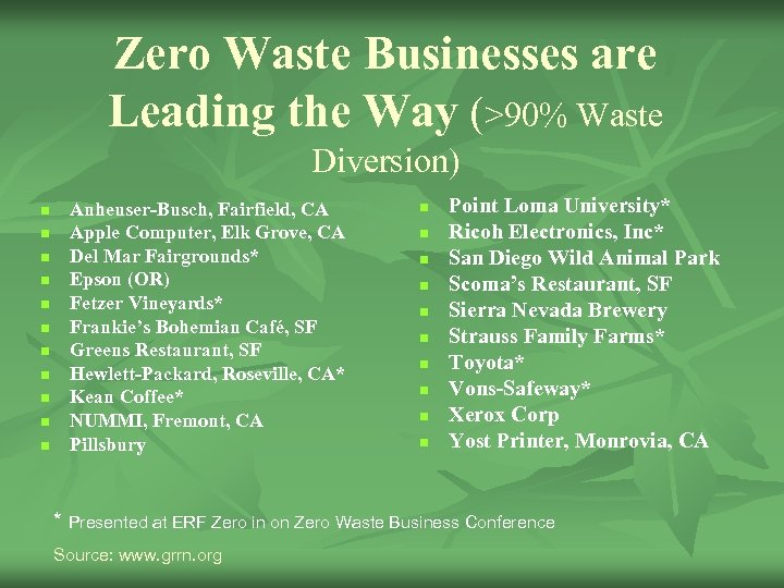Zero Waste Businesses are Leading the Way (>90% Waste Diversion) n n n Anheuser-Busch,