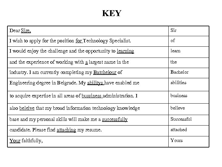 KEY Dear Sire, Sir I wish to apply for the position for Technology Specialist.
