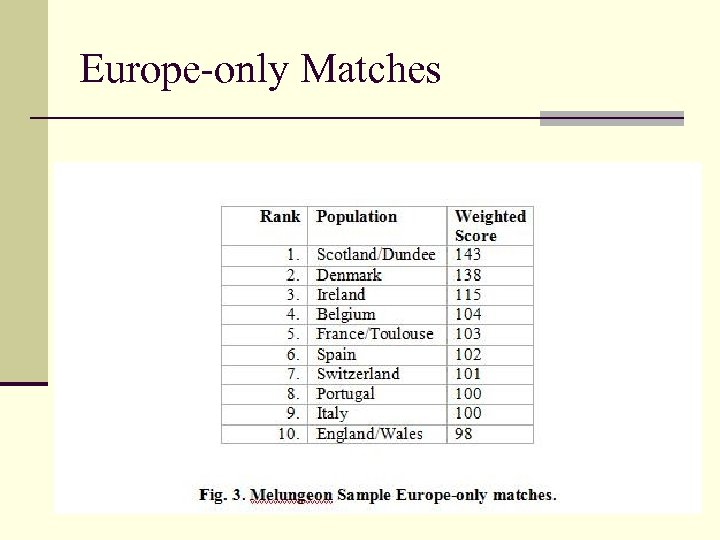 Europe-only Matches
