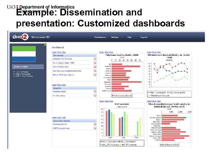 Example: Dissemination and presentation: Customized dashboards 11. april 2011 Ny Powerpoint mal 2011 28