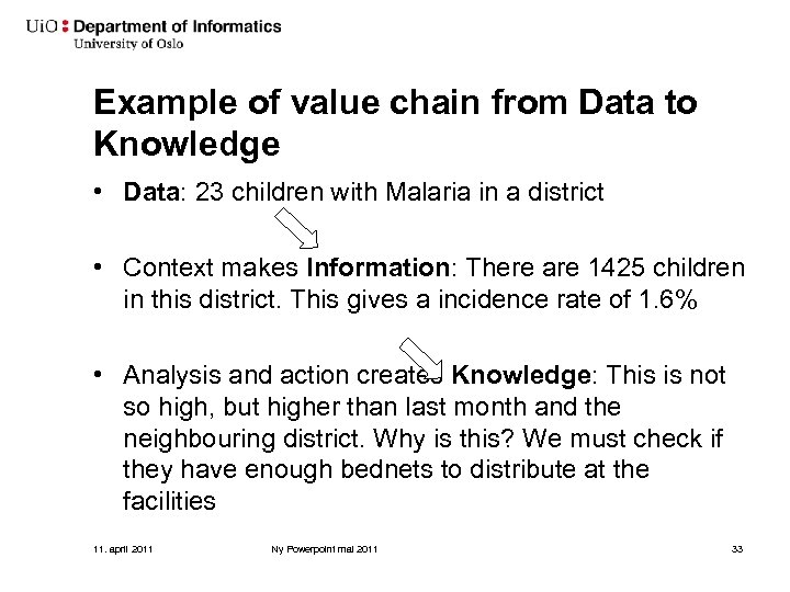 Example of value chain from Data to Knowledge • Data: 23 children with Malaria