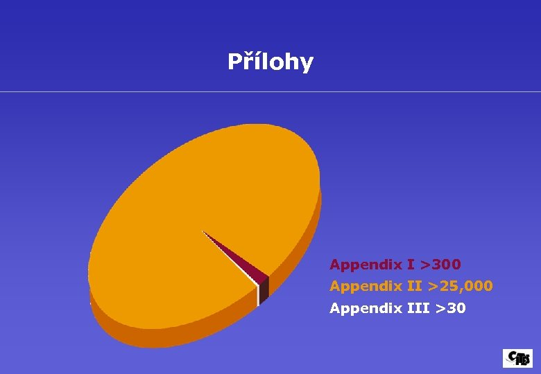 Přílohy Appendix I >300 Appendix II >25, 000 Appendix III >30