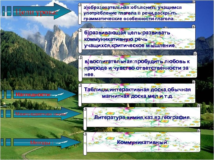 Цели урока: а)образовательная: объяснить учащимся употребление глагола в речи, раскрыть грамматические особенности глагола. б)развивающая