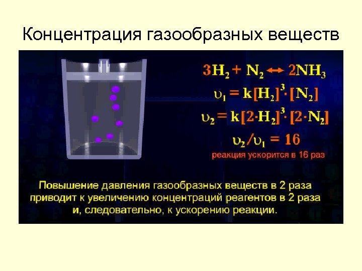 Концентрация газообразных веществ