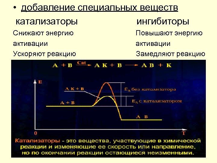 • добавление специальных веществ катализаторы ингибиторы Снижают энергию активации Ускоряют реакцию Повышают энергию
