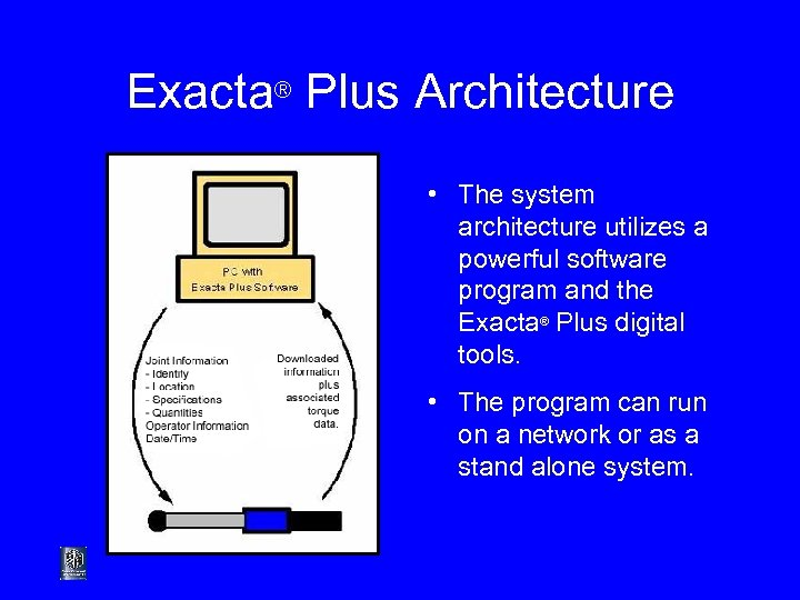 Exacta® Plus Architecture • The system architecture utilizes a powerful software program and the