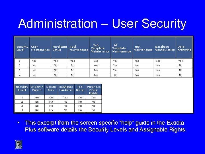 """Administration – User Security • This excerpt from the screen specific """"help"""" guide in"""