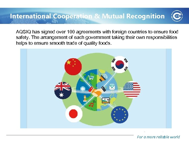 International Cooperation & Mutual Recognition AQSIQ has signed over 100 agreements with foreign countries
