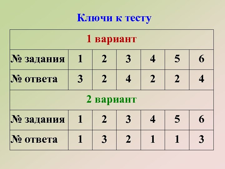 Ключи к тесту 1 вариант № задания 1 2 3 4 5 6 №