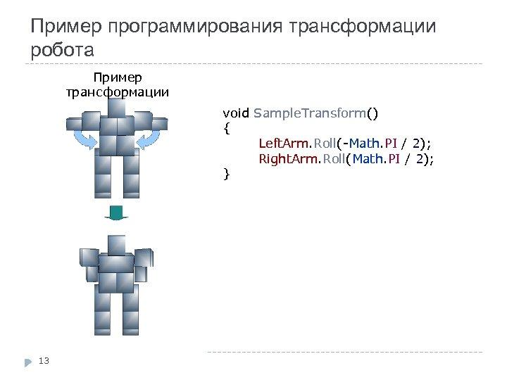 Пример программирования трансформации робота Пример трансформации void Sample. Transform() { Left. Arm. Roll(-Math. PI