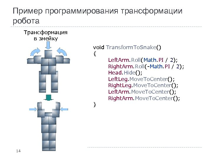 Пример программирования трансформации робота Трансформация в змейку void Transform. To. Snake() { Left. Arm.