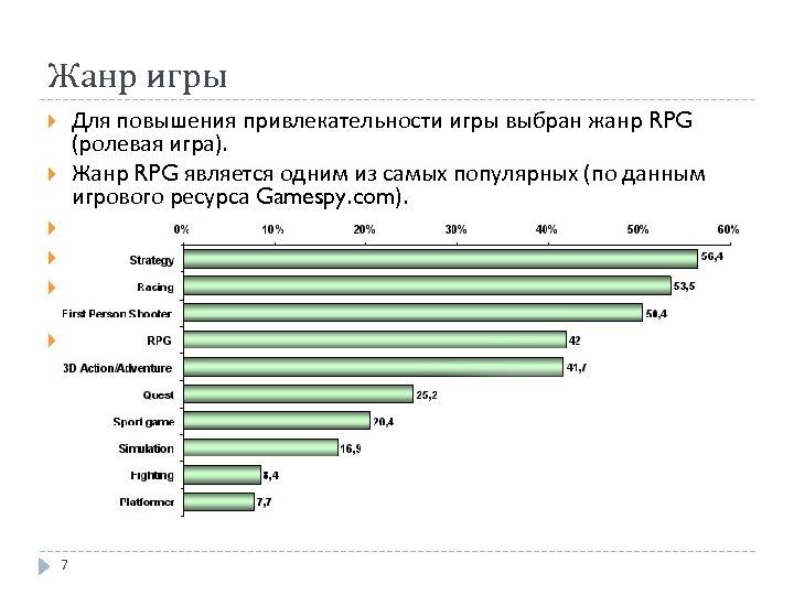 Жанр игры Для повышения привлекательности игры выбран жанр RPG (ролевая игра). Жанр RPG является