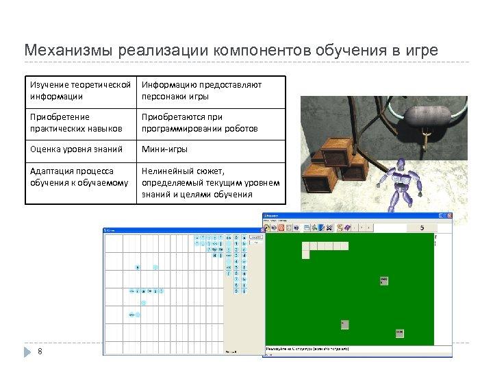 Механизмы реализации компонентов обучения в игре Изучение теоретической информации Информацию предоставляют персонажи игры Приобретение