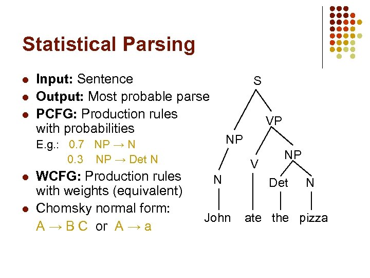 Statistical Parsing l l l Input: Sentence Output: Most probable parse PCFG: Production rules