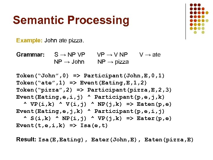 Semantic Processing Example: John ate pizza. Grammar: S → NP VP NP → John