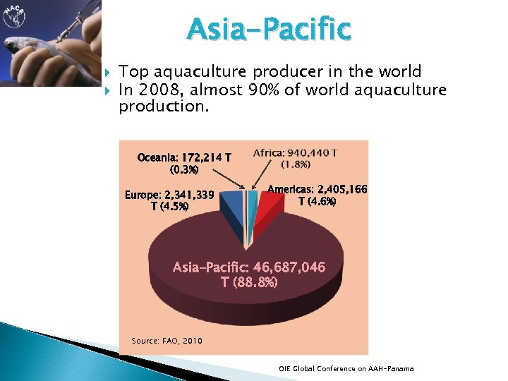 Asia-Pacific Top aquaculture producer in the world In 2008, almost 90% of world aquaculture