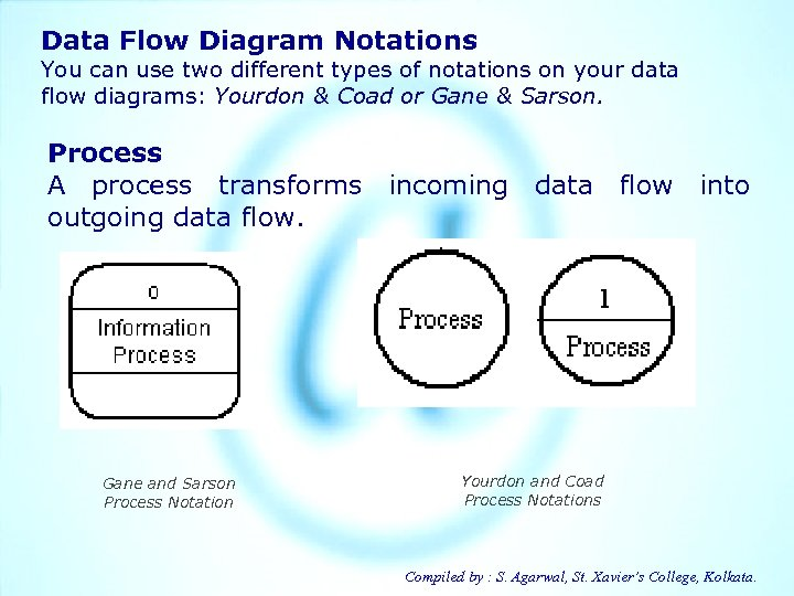 Data Flow Diagram Notations You can use two different types of notations on your