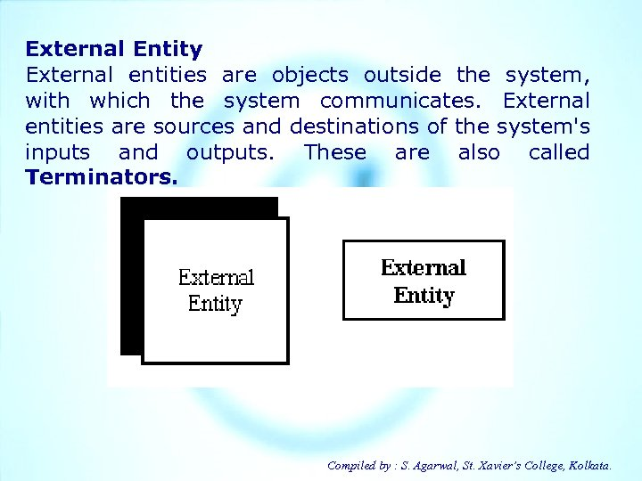 External Entity External entities are objects outside the system, with which the system communicates.