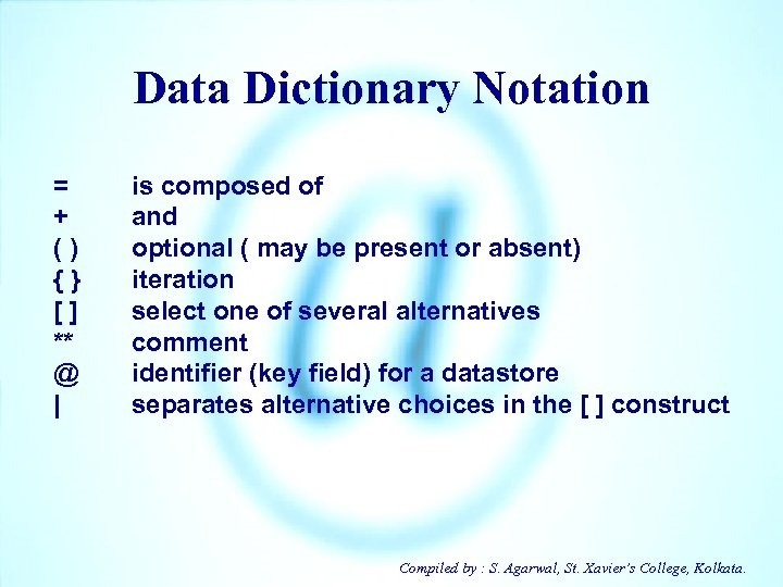 Data Dictionary Notation = + ( ) { } [ ] ** @ |