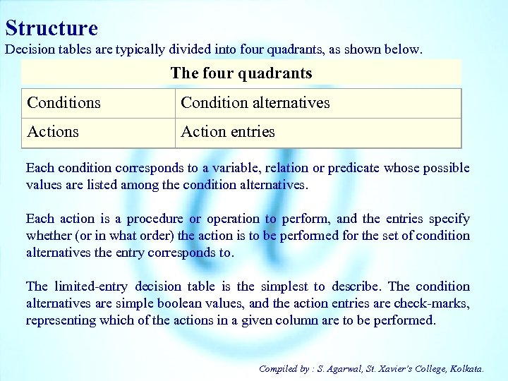 Structure Decision tables are typically divided into four quadrants, as shown below. The four