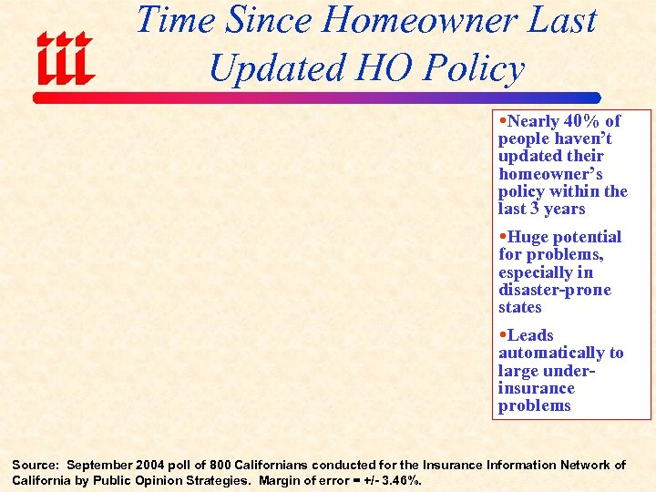 Time Since Homeowner Last Updated HO Policy Nearly 40% of people haven't updated their