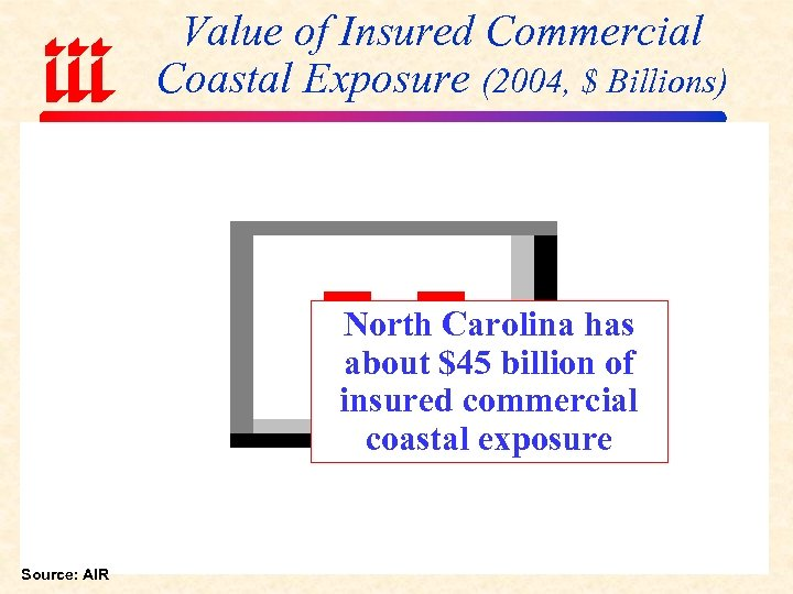 Value of Insured Commercial Coastal Exposure (2004, $ Billions) North Carolina has about $45