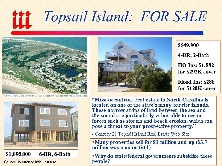 Topsail Island: FOR SALE $549, 900 4 -BR, 2 -Bath HO Ins: $1, 882
