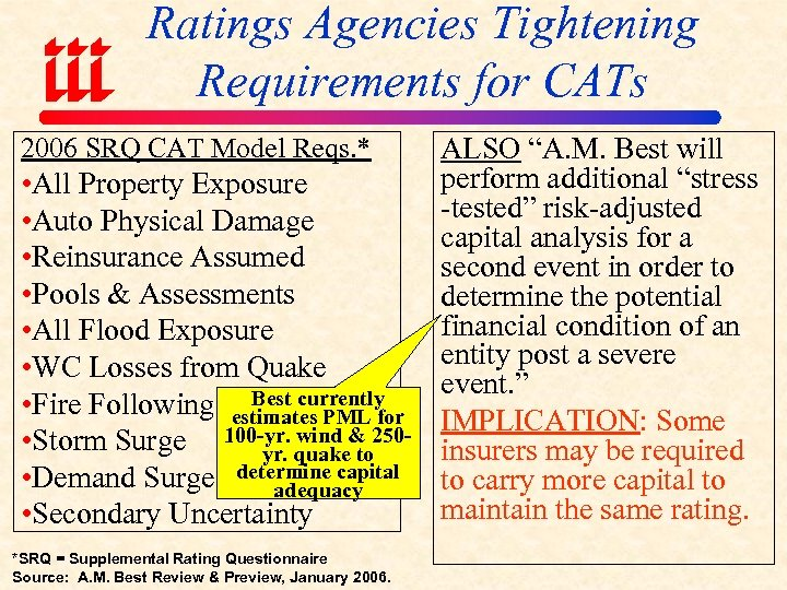 Ratings Agencies Tightening Requirements for CATs 2006 SRQ CAT Model Reqs. * • All