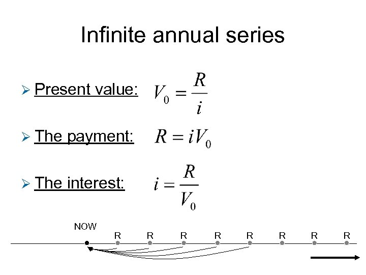 Infinite annual series Ø Present value: Ø The payment: Ø The interest: NOW R