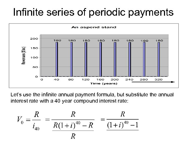 Infinite series of periodic payments Let's use the infinite annual payment formula, but substitute