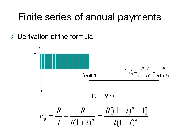 Finite series of annual payments Ø Derivation of the formula: R Year n