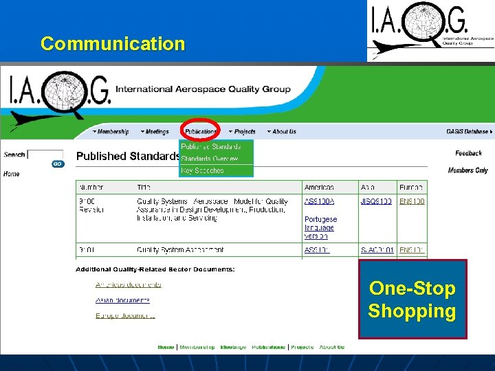 Communication One-Stop Shopping