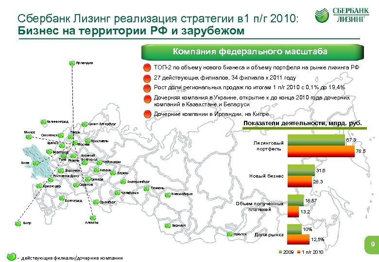 Сбербанк Лизинг реализация стратегии в 1 п/г 2010: Бизнес на территории РФ и зарубежом