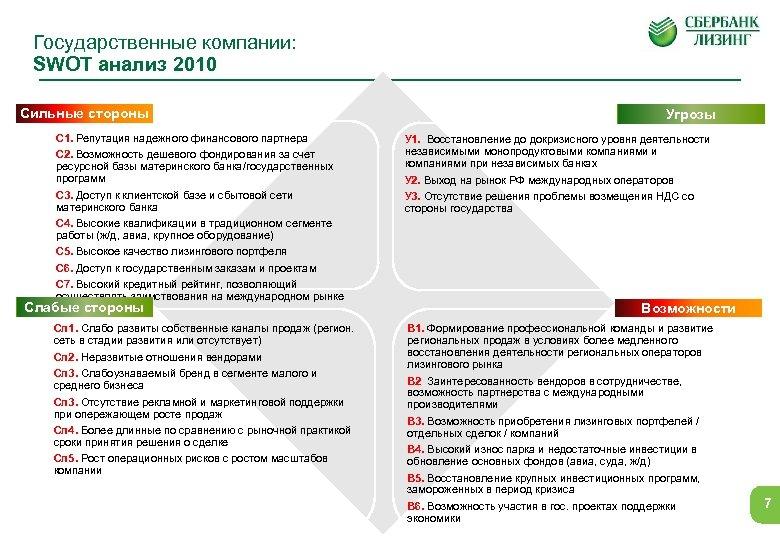 Государственные компании: SWOT анализ 2010 Сильные стороны С 1. Репутация надежного финансового партнера С