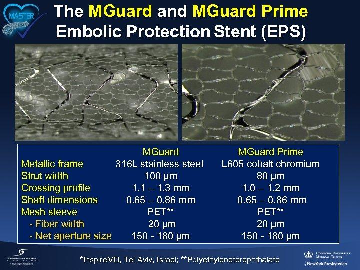 The MGuard and MGuard Prime Embolic Protection Stent (EPS) MGuard Metallic frame 316 L
