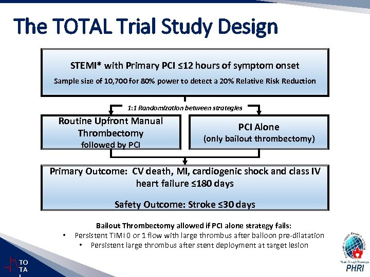 The TOTAL Trial Study Design STEMI* with Primary PCI ≤ 12 hours of symptom