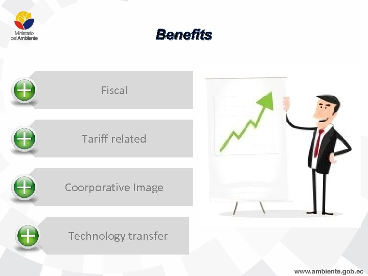 Benefits Fiscal Tariff related Coorporative Image Technology transfer