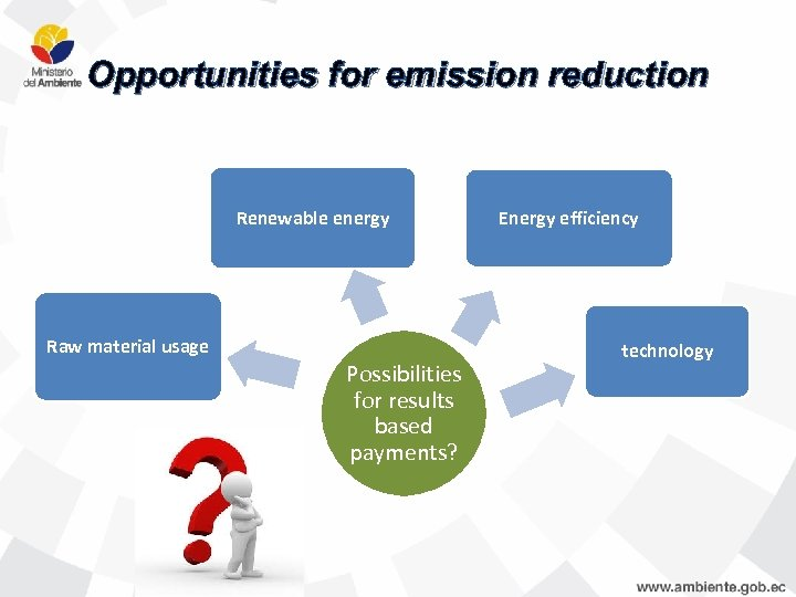 Opportunities for emission reduction Renewable energy Raw material usage Possibilities for results based payments?