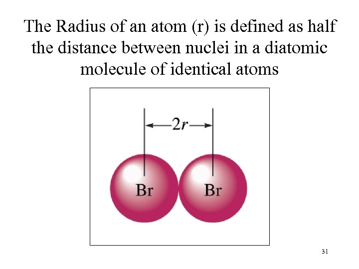 The Radius of an atom (r) is defined as half the distance between nuclei