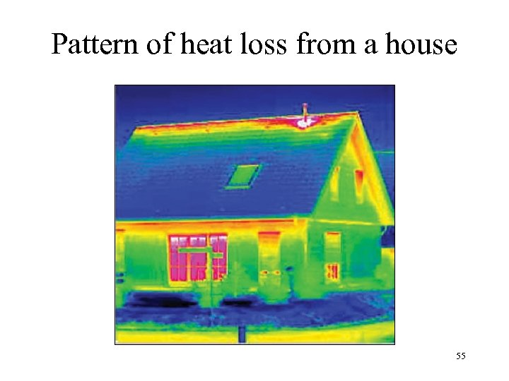 Pattern of heat loss from a house 55