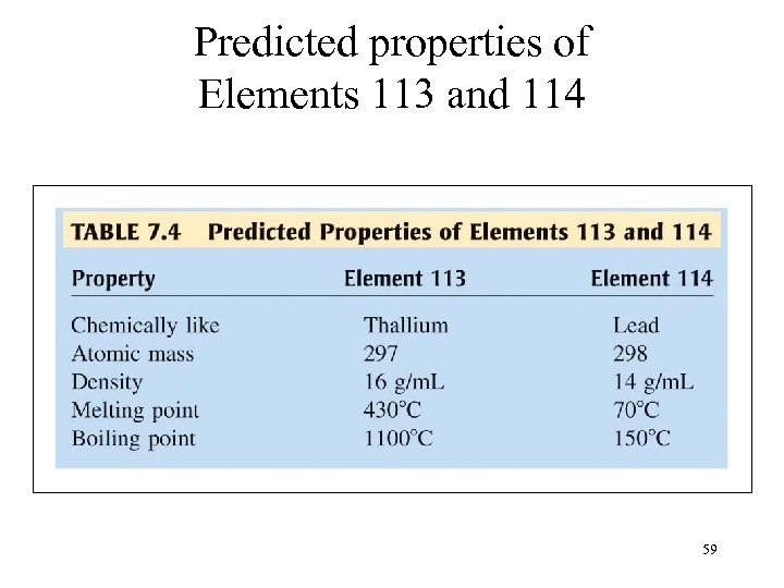 Predicted properties of Elements 113 and 114 59