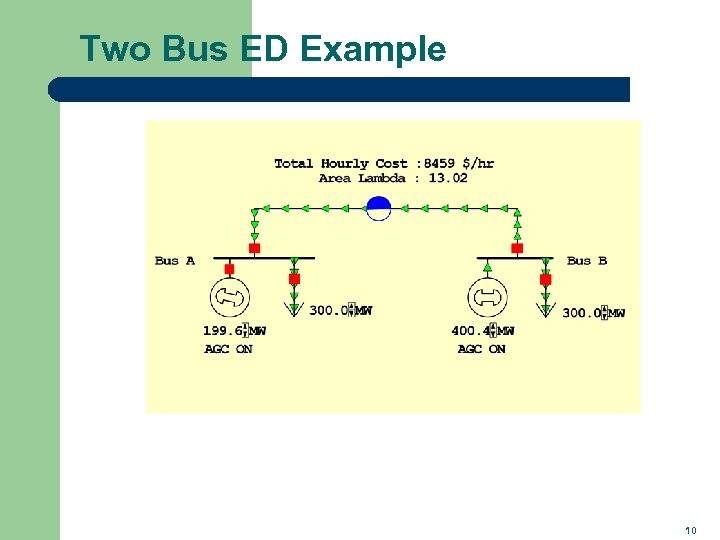 Two Bus ED Example 10